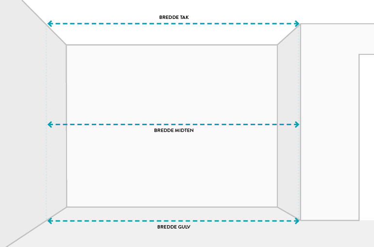 Slik måler du opp garderegarderoben, bredde