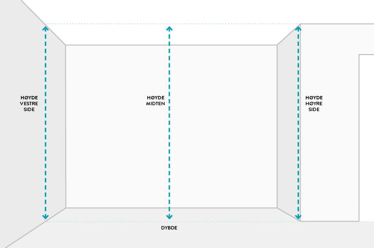 Slik måler du opp garderegarderoben, høyde